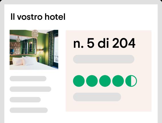 Il vostro hotel