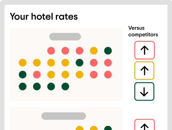 Your Hotel Rates