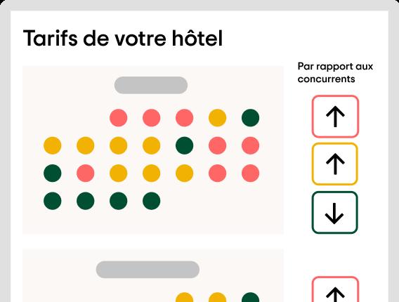 Tarifs de votre hôtel